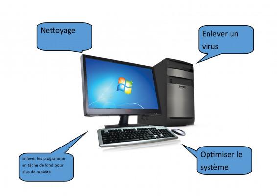 effectuer une maintenance à distance sur votre PC Windows