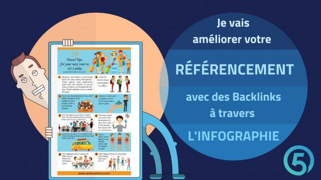améliorer votre référencement avec des Backlinks à travers l'infographie