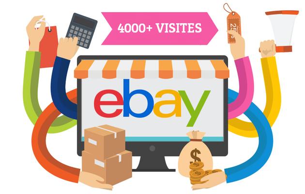 ramener 4000+ Visiteurs pour votre Produit eBay, Amazon, Shopify