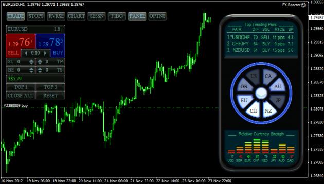 donner 261 Forex EAs ou robots de trading metatrader 4