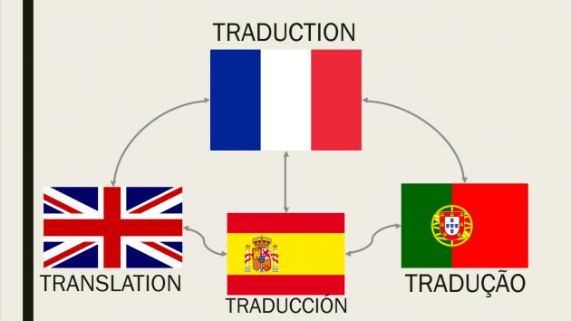 traduire un texte/dialogue/... de 1000 mots en anglais, espagnol, français, portugais