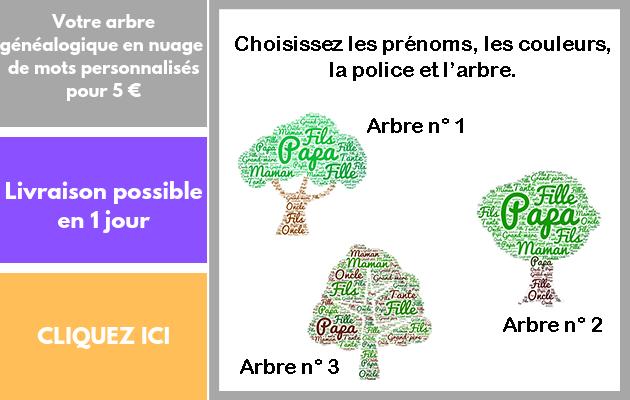 créer votre arbre généalogique en nuage de mots