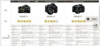 rechercher 5 produits / services correspondants à 5 de vos critères au meilleur prix