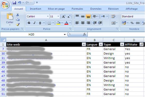 vous envoyer une liste des 100 sites de freelance