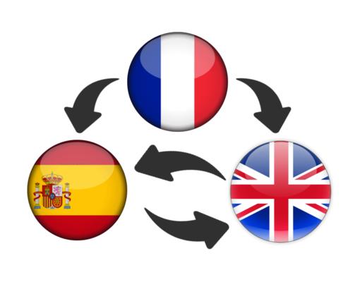 traduire 450 mots du français, l'anglais ou l'espagnol