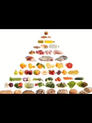vous transmettre la liste des aliments les plus sains
