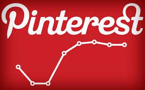 vous envoyer 10 000 visites REELLES provenant de Pinterest en 72h (EXCLUSIF!)