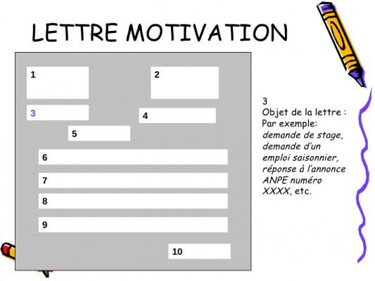 je vais  u00e9crire une lettre de motivation pour un stage