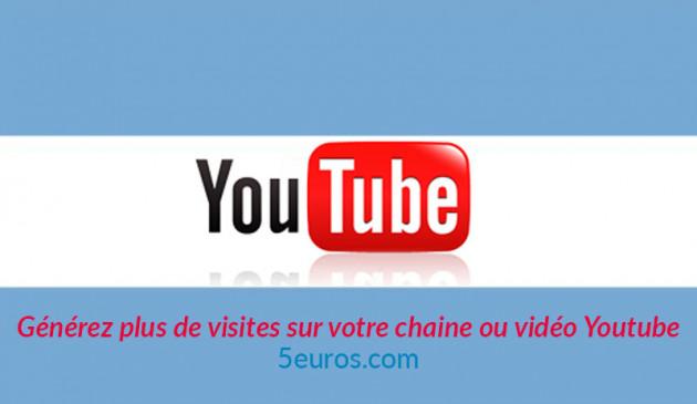 ajouter 4000 vues Youtube à votre vidéo