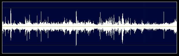 créer une image en 2D de la fréquence sonore de votre musique préférée
