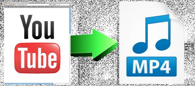 convertir 6 videos Youtube dans le format vidéo de votre choix