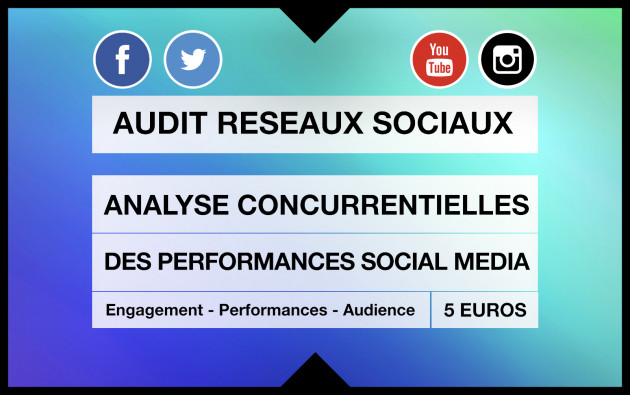 réaliser une analyse concurrentielle social media