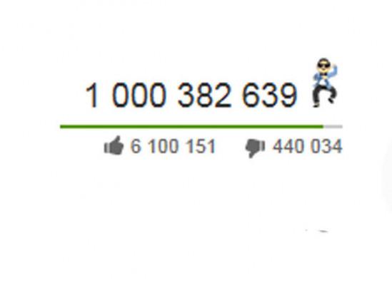 vous envoyer 250 vues de plus de 30 secondes sur votre vidéo Youtube