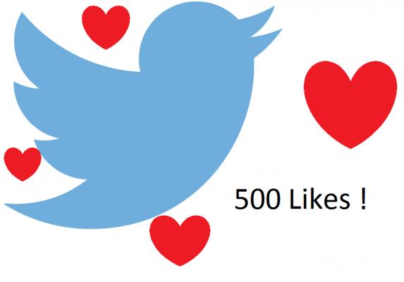 vous fournir 500 Like sur l'un de vos tweets sur Twitter